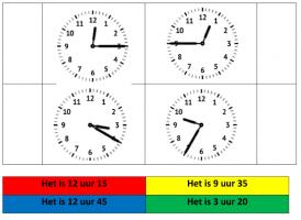 Voorbeeld van knijpkaart met vier analoge klokken