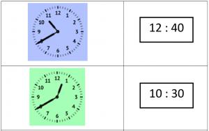 Deeltje van knijpkaart : Analoge klok en digitale klok