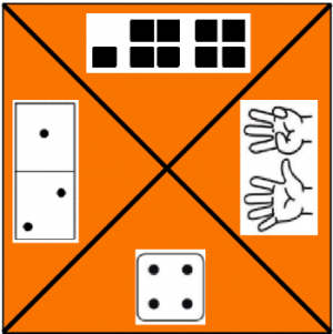 representation of numbers with squared image, dice, fingers, ...