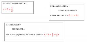 drie kaders met richtlijnen over delen en vermenigvuldigen
