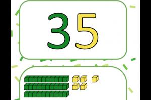 Getal 35 voorgesteld met MAB-materiaal