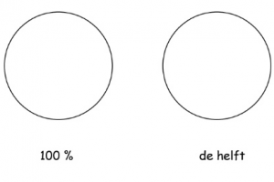 2 circles on which the whole and the half must be indicated