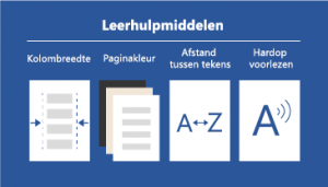 Overview of learning tools in word