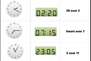 Drie klokjes (analoge klok en digitale klok)