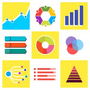Verschillende grafieken en diagrammen