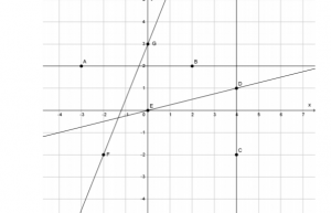 rights to a coordinate system