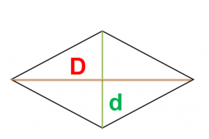 Square with indication of diagonals
