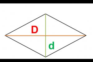 Ruit met aanduiding van diagonalen
