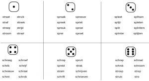 Screenshot werkblad met enkele opdrachten dobbelsteenlezen