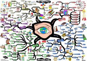 Mindmap met oog in het midden