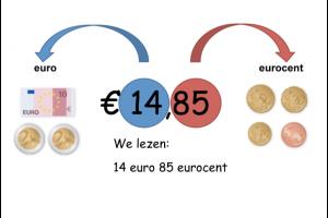 €14,85 met voorstelling van bedrag en uitleg