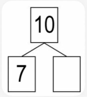 Voorbeeld splitsoefening getal 10