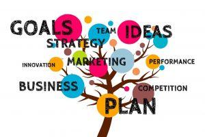 woordenwolk met businesswoorden
