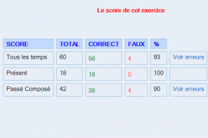 score op Verbuga