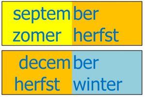 Deel kalender met de maanden september en oktober.
