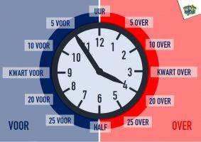 De wandplaat met tijdsaanduidingen