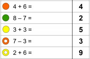 Voorbeeldoef van Logico-kaart met bewerkingen tot 10