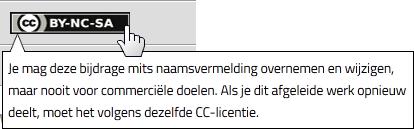 De licentie zie je in de rechterkolom op de detailpagina van je bijdrage.